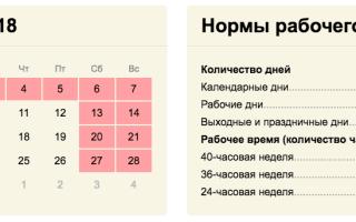 Праздничные дни в январе 2018 года в России