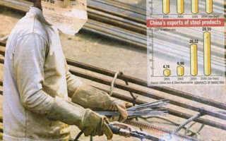 должностная инструкция электросварщика ручной сварки…