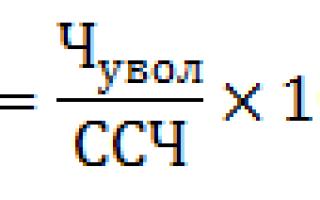Как рассчитать коэффициент текучести кадров