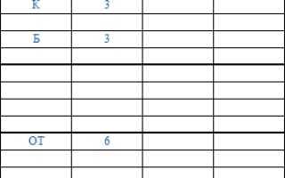 Заполнение табеля Т-13: образец