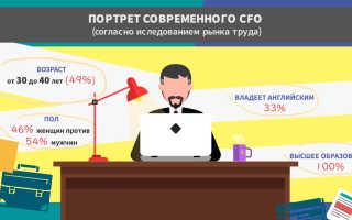 Имеются ли стандарты для финансового директора?