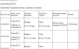 Каков порядок отметки отпускных удостоверений, маршрутных листов?