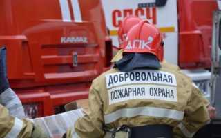 Является ли обязательным создание на предприятии добровольной пожарной дружины?