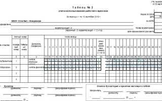 Как внести изменение записи в табеле учета рабочего времени?
