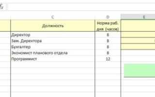 Автоматизированный учет рабочего времени сотрудников таблица Excel